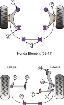 Honda Element 2003 To 2011 Replacement Suspension Bushings