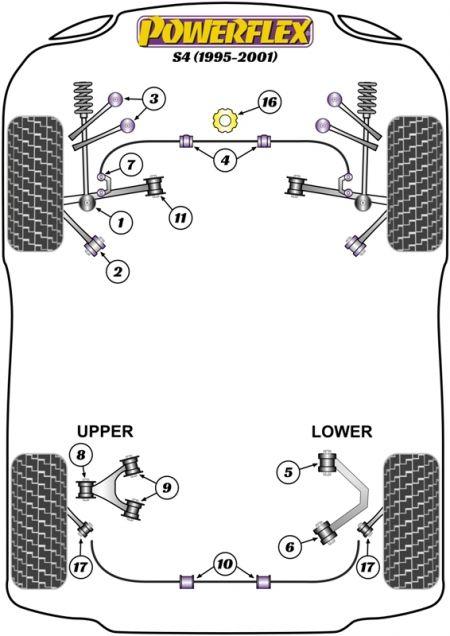 Audi S4 B5 (1995 to 2001) Replacement Suspension Bushings