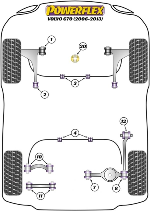 Volvo C70 (2006-2013) Replacement Suspension Bushings