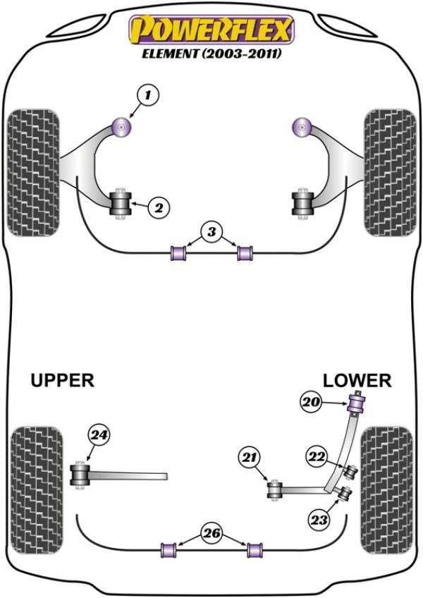 Honda Element (2003 to 2011) Replacement Suspension Bushings